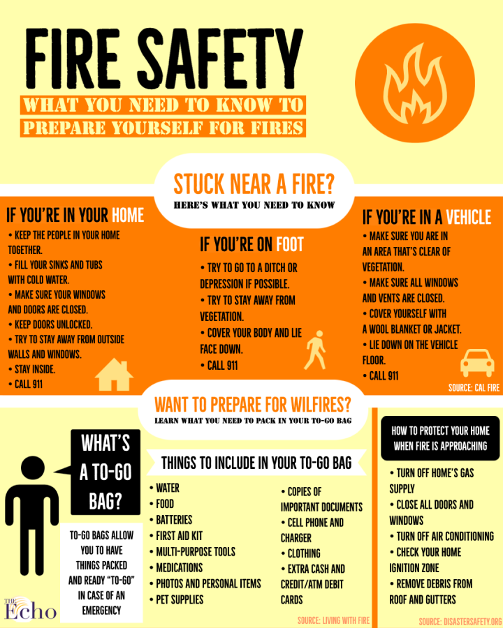 fire_safety