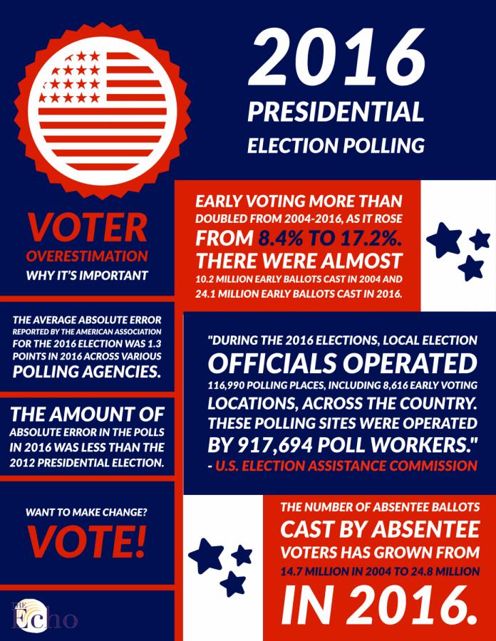 polls_info