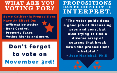 California's 12 Propositions on the ballot