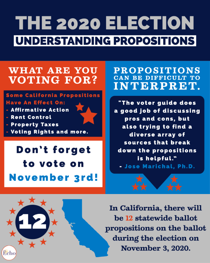 California%27s+12+Propositions+on+the+ballot