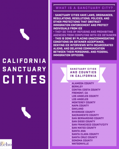 The authors of Sanctuary Cities: The Politics of Refuge, led a discussion for California Lutheran University about the history and role of sanctuary cities in the U.S. via Zoom on Sept. 30.