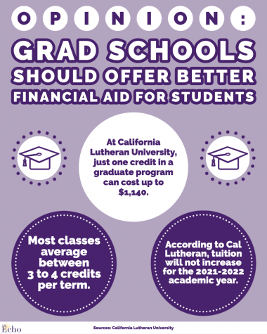 Grad schools should offer better financial aid for their students