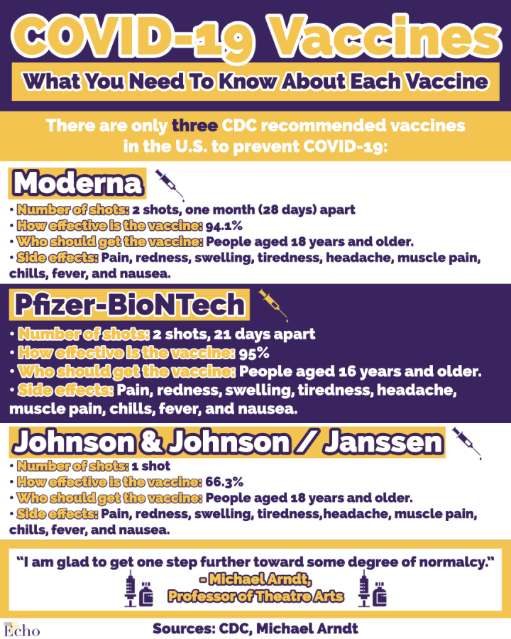 Efficacy+cannot+be+compared%3B+for+more+information+about+the+vaccine+trials+and+safety+head+to+https%3A%2F%2Fwww.cdc.gov%2Fcoronavirus%2F2019-ncov%2Fvaccines%2Feffectiveness.html.
